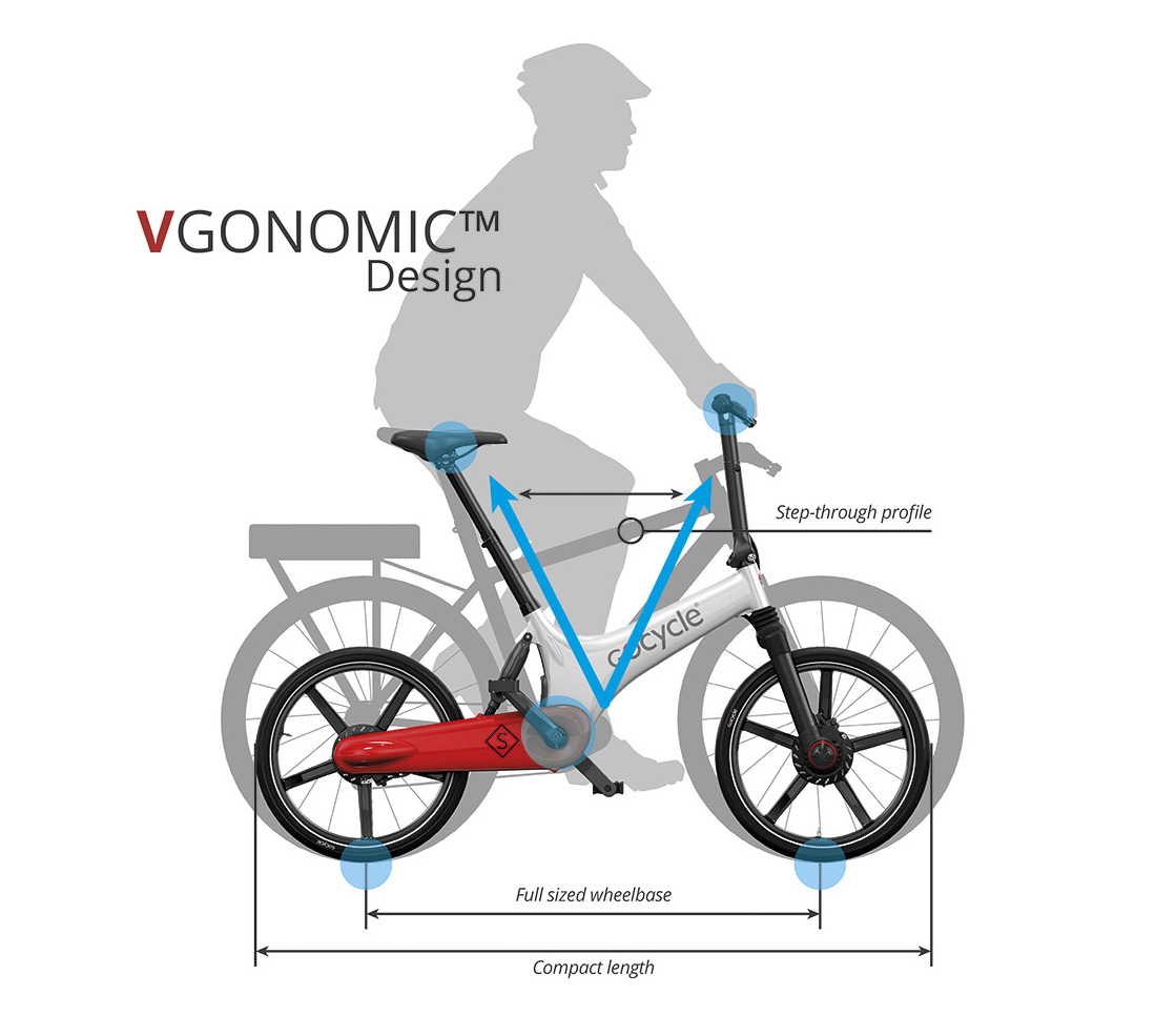 The Vgonomic frame design gives adjustment of the effective top tube length which is the most important factor in comfort for riding a bicycle.